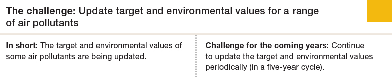 Challenge 4: Update target and environmental values