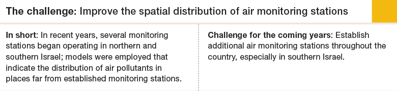 Challenge 5: Improve the spatial distribution of air monitoring stations