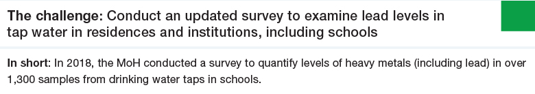 Challenge 1: Conduct an updated survey to examine lead levels in tap water in residences and institutions, including schools