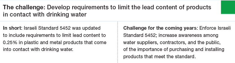 """""""Challenge 2: Develop requirements to limit the lead content of products in contact with drinking water"""""""