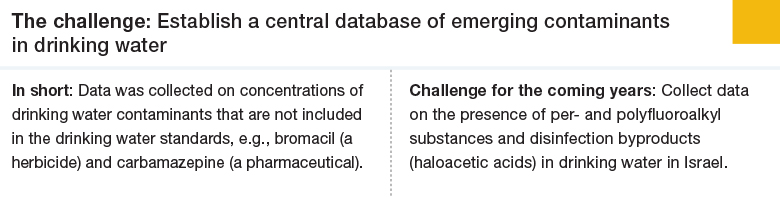 """""""Challenge 4: Establish a central database of emerging contaminants in drinking water"""""""