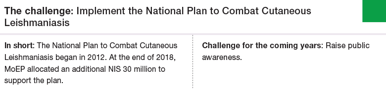 Challenge 1: Implement the National Plan to Combat Cutaneous Leishmaniasis