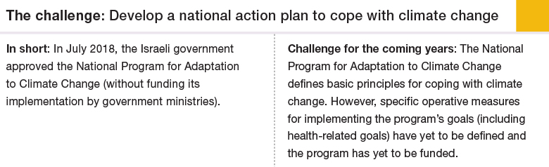 Challenge 2: Develop a national action plan to cope with climate change