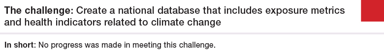 Challenge 5: Create a national database that includes exposure metrics and health indicators related to climate change