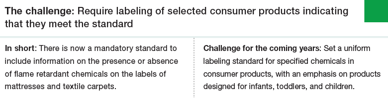 Challenge 2: Require labeling of selected consumer products indicating that they meet the standard