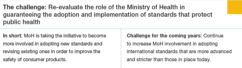 Challenge 3: Re-evaluate the role of the Ministry of Health in guaranteeing the adoption and implementation of standards that protect public health