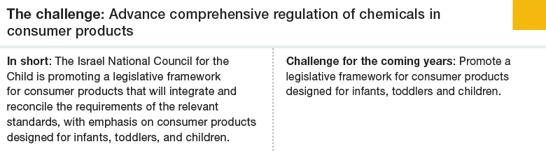 Challenge 4: Advance comprehensive regulation of chemicals in consumer products