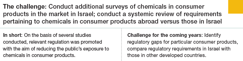 Challenge 5: Conduct additional surveys of chemicals in consumer products in the market in Israel; conduct a systemic review of requirements pertaining to chemicals in consumer products abroad versus those in Israel