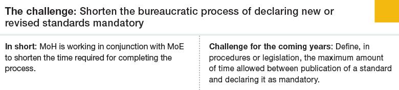 Challenge 6: Shorten the bureaucratic process of declaring new or revised standards mandatory