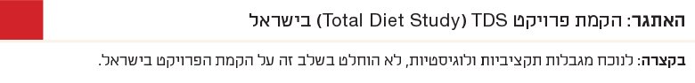 Challenge 4: Establish a Total Diet Study (TDS) project in Israel