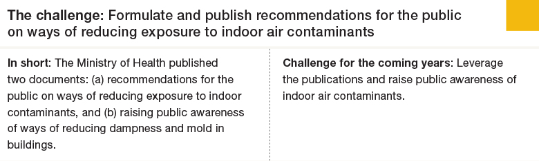 Challenge 3: Formulate and publish recommendations for reducing exposure to indoor air contaminants