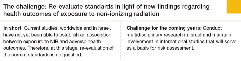 Challenge 2: Re-evaluate standards in light of new findings regarding health outcomes of exposure to non-ionizing radiation