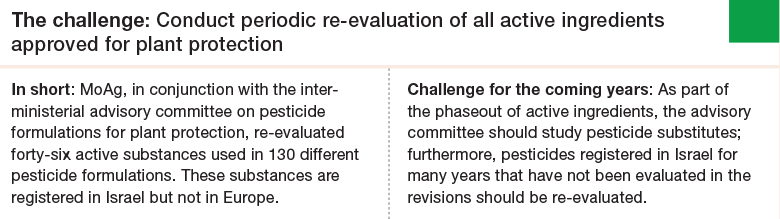 Challenge 1: Conduct periodic re-evaluation of all active ingredients approved for plant protection
