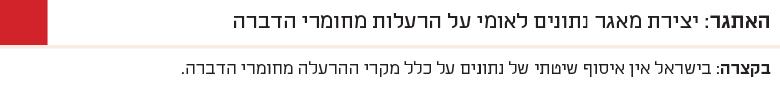 Challenge 4: Establish a national database on pesticide poisoning in Israel