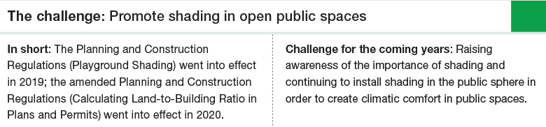 Challenge 1: Promote shading in open public spaces