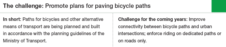 Challenge 2: Promote plans for paving bicycle paths