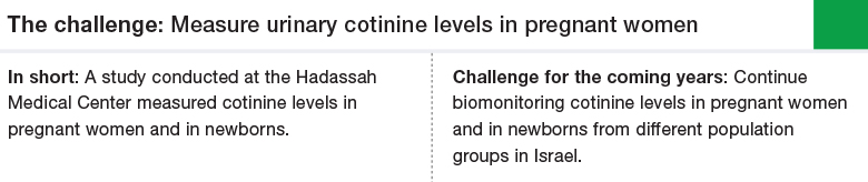 Challenge 3: Measure urinary cotinine levels in pregnant women