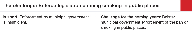 Challenge 6: Enforce legislation banning smoking in public places