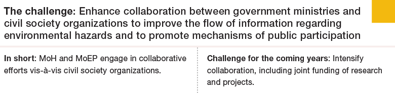 Challenge 1: Enhance collaboration between government ministries and civil society organizations to improve the flow of information regarding environmental hazards and to promote mechanisms of public participation
