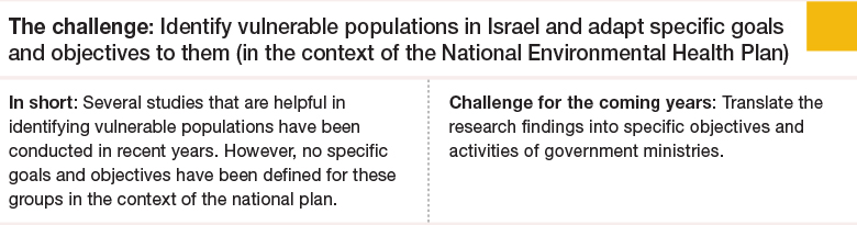 Challenge 2: Identify vulnerable populations in Israel and adapt specific goals and objectives to them (in the context of the National Environmental Health Plan)