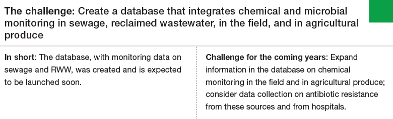 Challenge 2: Create a database that integrates chemical and microbial monitoring in sewage, reclaimed wastewater, in the field, and in agricultural produce