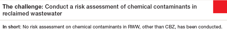 Challenge 3: Conduct a risk assessment of chemical contaminants in reclaimed wastewater
